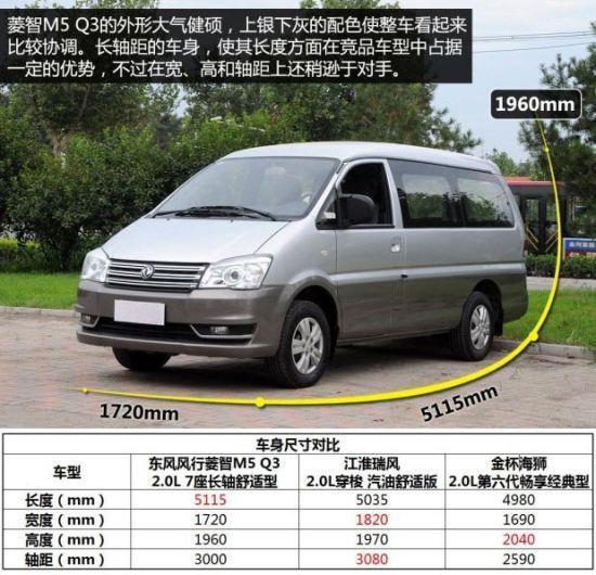 风行菱智以其简单实用的特点和较低的价格,使得它在mpv车型高清图片