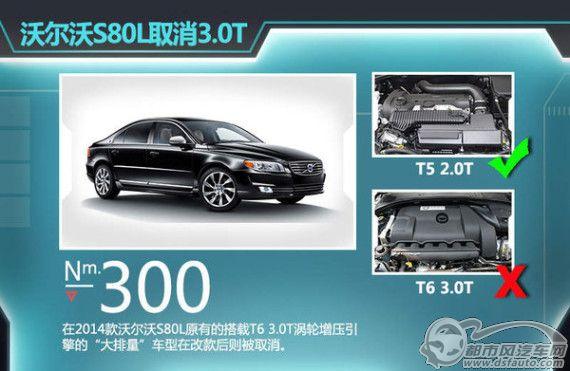 沃尔沃s80l取消 大排量 明年推替代车高清图片